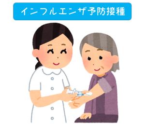 インフル予防接種④
